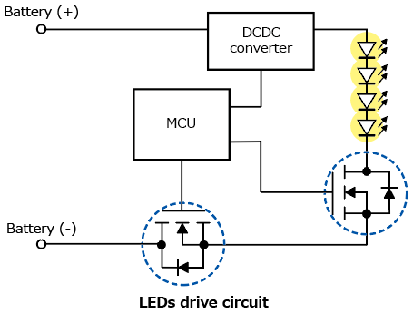 The illustration of application circuit example of small MOSFETs for automotive equipment offering low power consumption with low On-resistance: SSM6K818R, SSM6K809R, SSM6K810R.