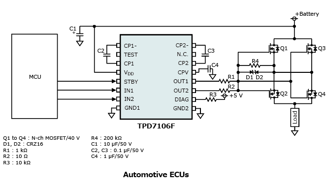 The illustration of application circuit example of A MOSFET gate driver switch IPD for automotive high current applications  : TPD7106F.