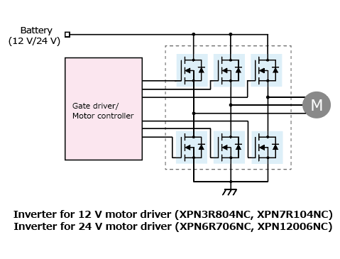 The illustration of application circuit example of 40 V/60 V N-channel power MOSFETs with small and surface mounting that contributes to low power consumption of automotive equipment : XPN3R804NC, XPN7R104NC, XPN6R706NC, XPN12006NC.