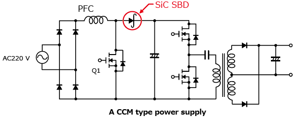 The illustration of application circuit example of the second generation 650 V SiC SBD products in DPAK packages: TRS2P65F, etc.