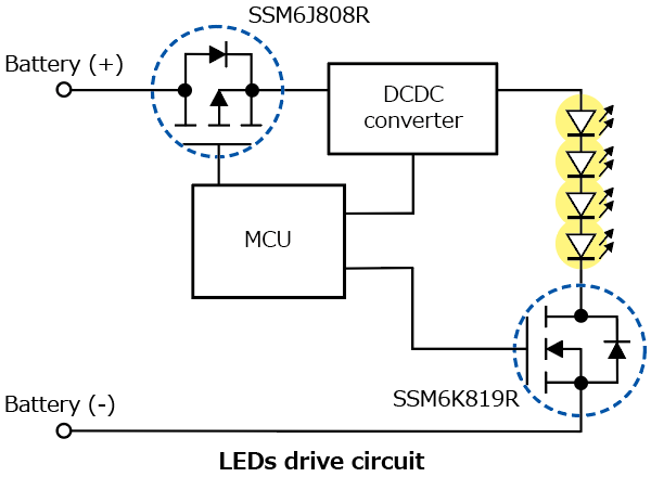 The illustration of application circuit example of a lineup expansion of small MOSFETs for automotive equipment offering low power consumption with low On-resistance: SSM6J808R, SSM6K819R.