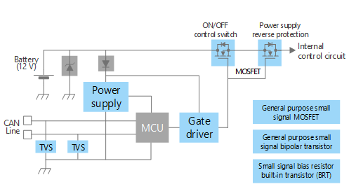 Power supply ON/OFF control and reverse connection protecting ...