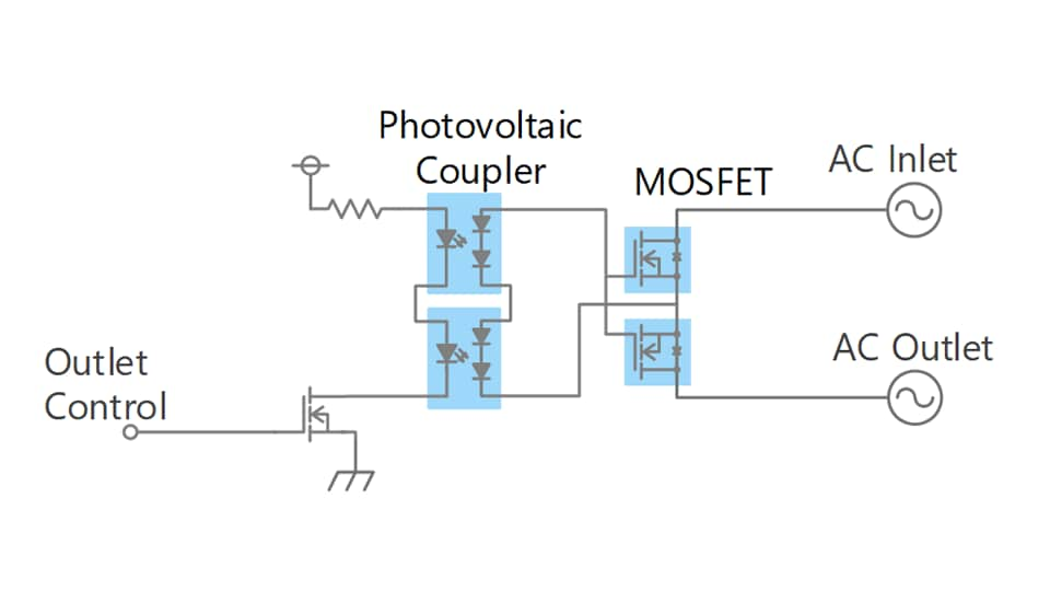 AC switch example using photovoltaic coupler and MOSFET  (for currents around 0.3A~1A)