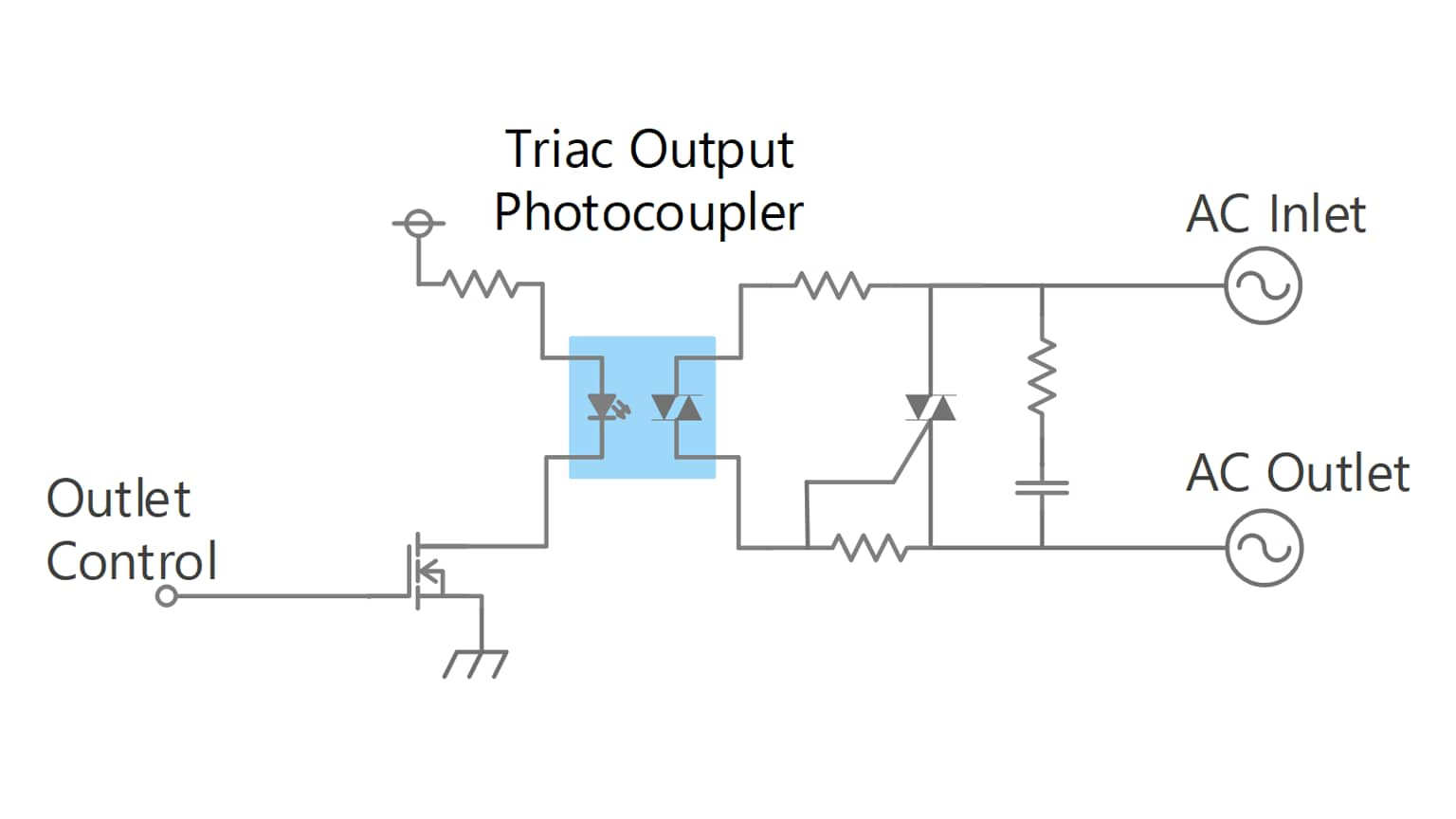 AC switch example using triac and triac-output photovoltaic  coupler (for currents around 1A~)