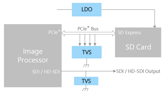 Details of power supply circuit 2 / SD card section