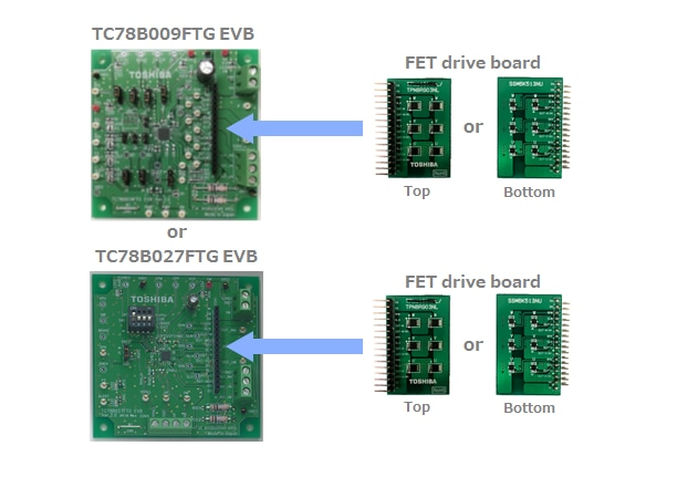 Example of board connection