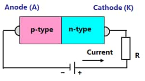 Structure and connection of Zener diode