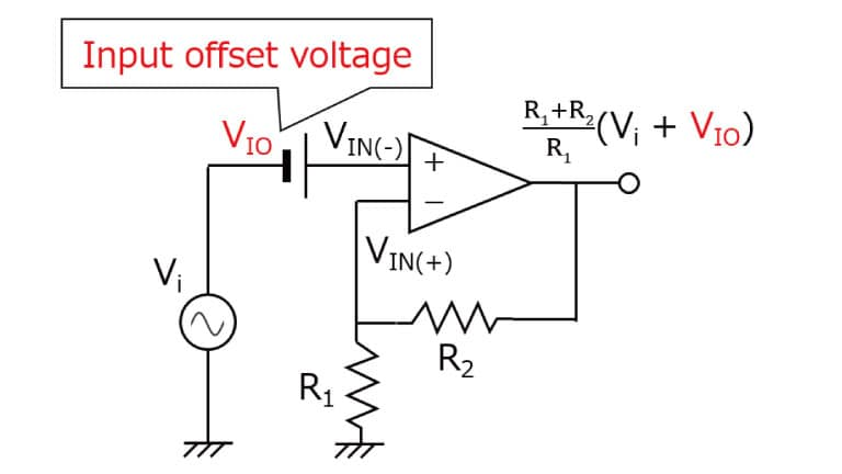 Figure 1 Inverting amplifier with an input offset