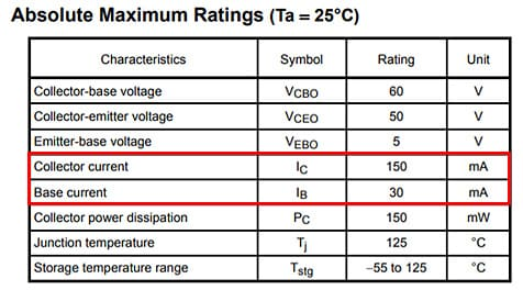 Table 1 Absolute maximum ratings of a bipolar transistor (2SC2712)