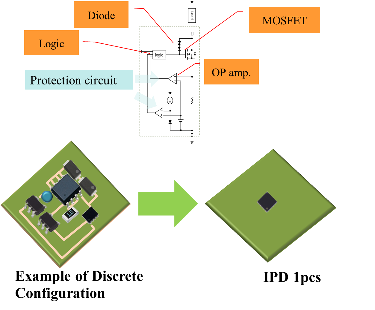 Making these circuits monolithically IPDs using fine BiCD processes