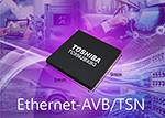 Is Automotive Ethernet the next revolution in in-car audio?