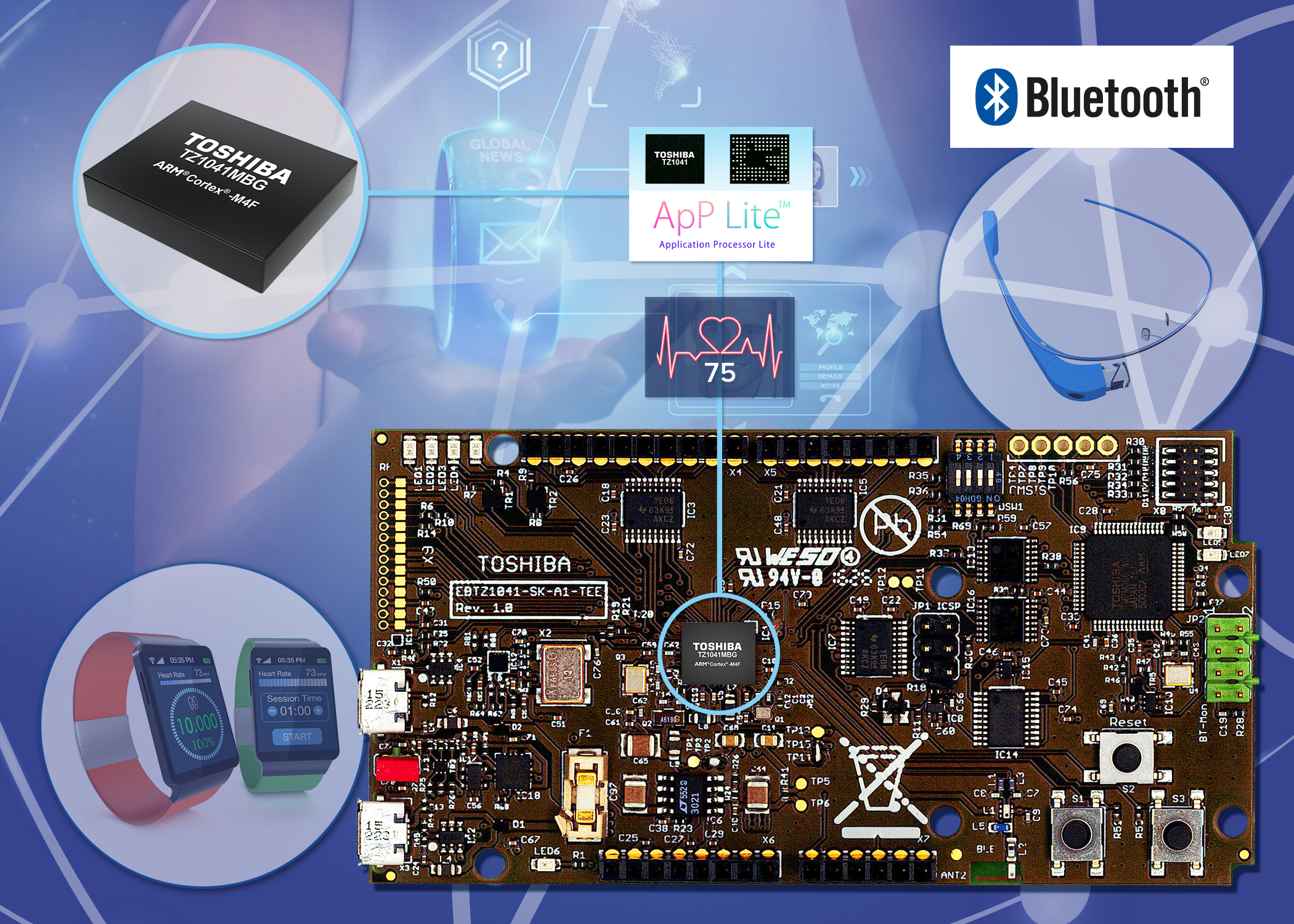 Toshiba Launches IoT Development Kit for Design of Bluetooth