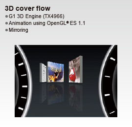 This figure depicts the features of Toshiba's 3D cover flow.