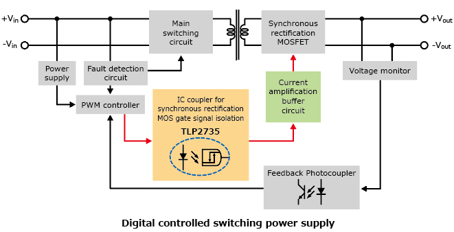 Application Circuit Example
