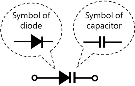 Symbol of variable-capacitance diode