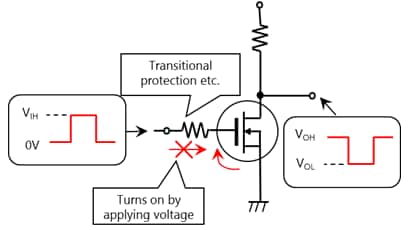 Switching operation of MOSFET
