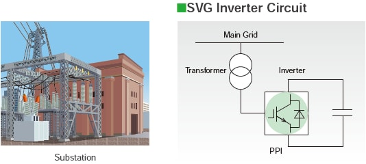 SVG Inverter Circuit