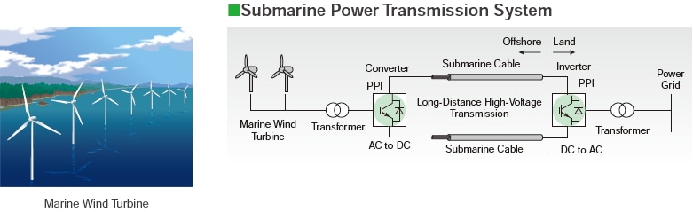 Submarine Power Transmission System