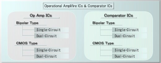 Operational Amplifire ICs & Comparator ICs